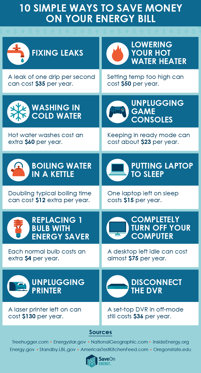 Energy saving tips from SaveOnEnergy