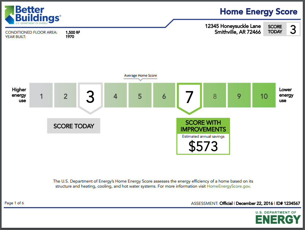 Home Energy Score from DOE