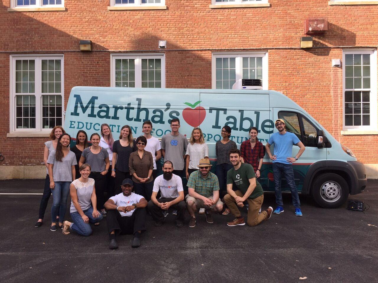 Joyful Food Markets Green Apple Day of Service project