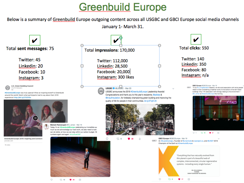 Greenbuild Europe social performance