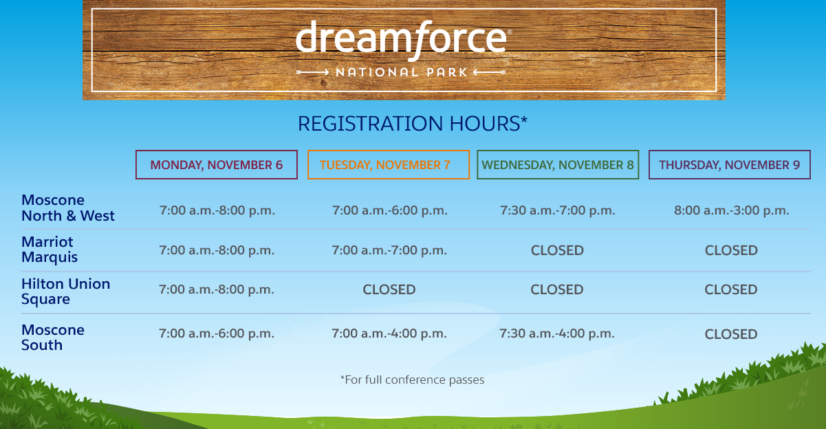 7 Tips For Navigating the Dreamforce Campus - Salesforce Blog Dreamforce Campus Map on