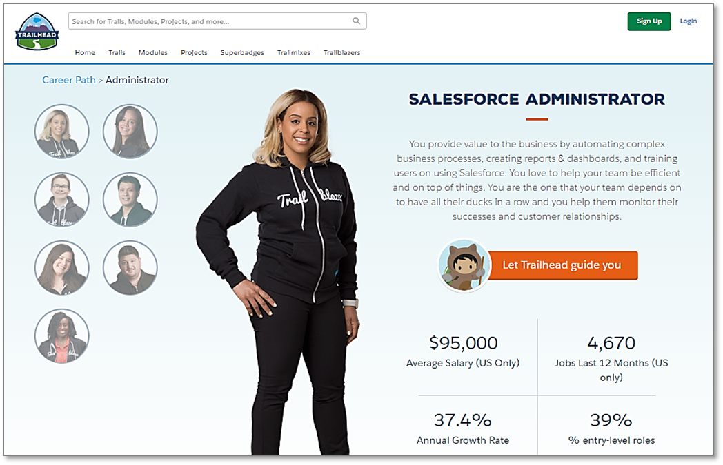 Salesforce Was the Springboard for My Entire Career—and