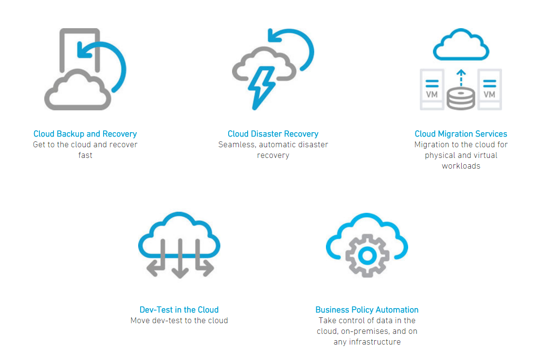 Cloud Data Management solutions from Commvault