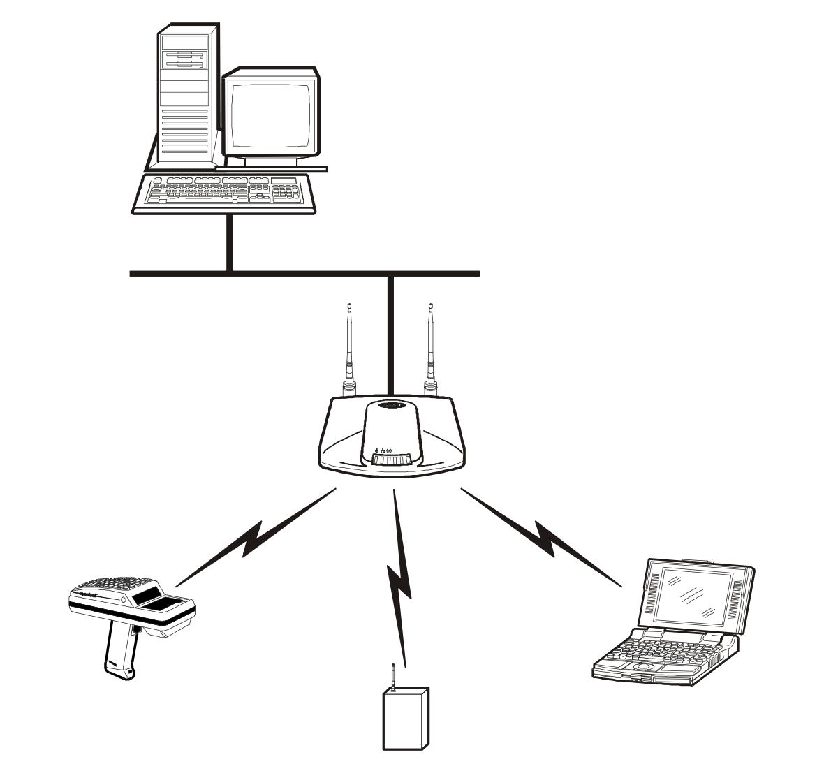 bulky desktop, laptop and handheld scanner