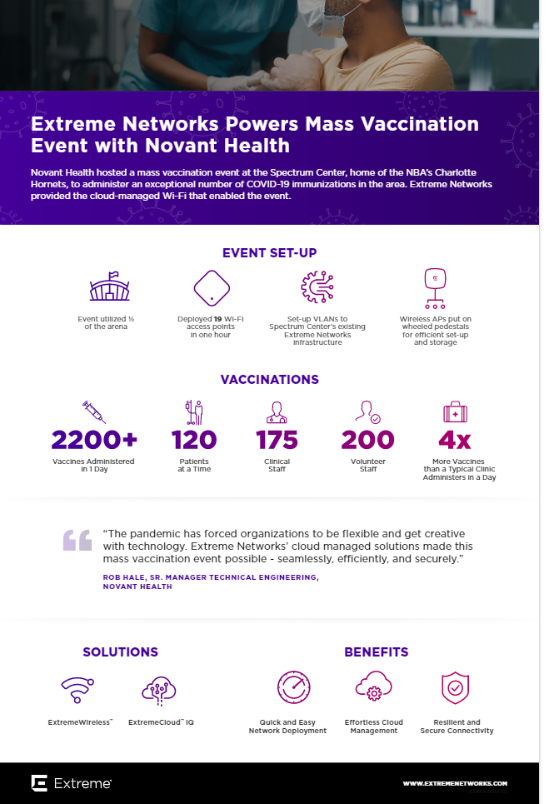 Infographic Extreme Networks Powers Mass Vaccination Event with Novant Health Data and Event Details