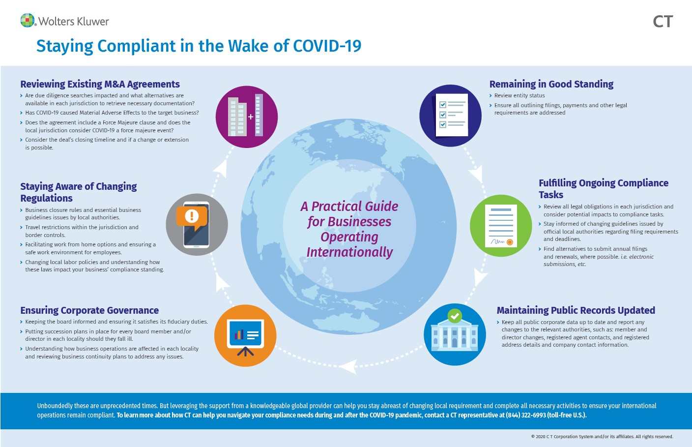 Staying Compliant in the Wake of COVID-19