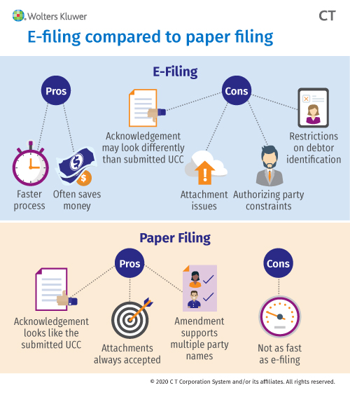 UCC E-filing vs. paper filing