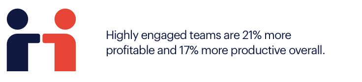 highly engaged teams are more profitable and productive