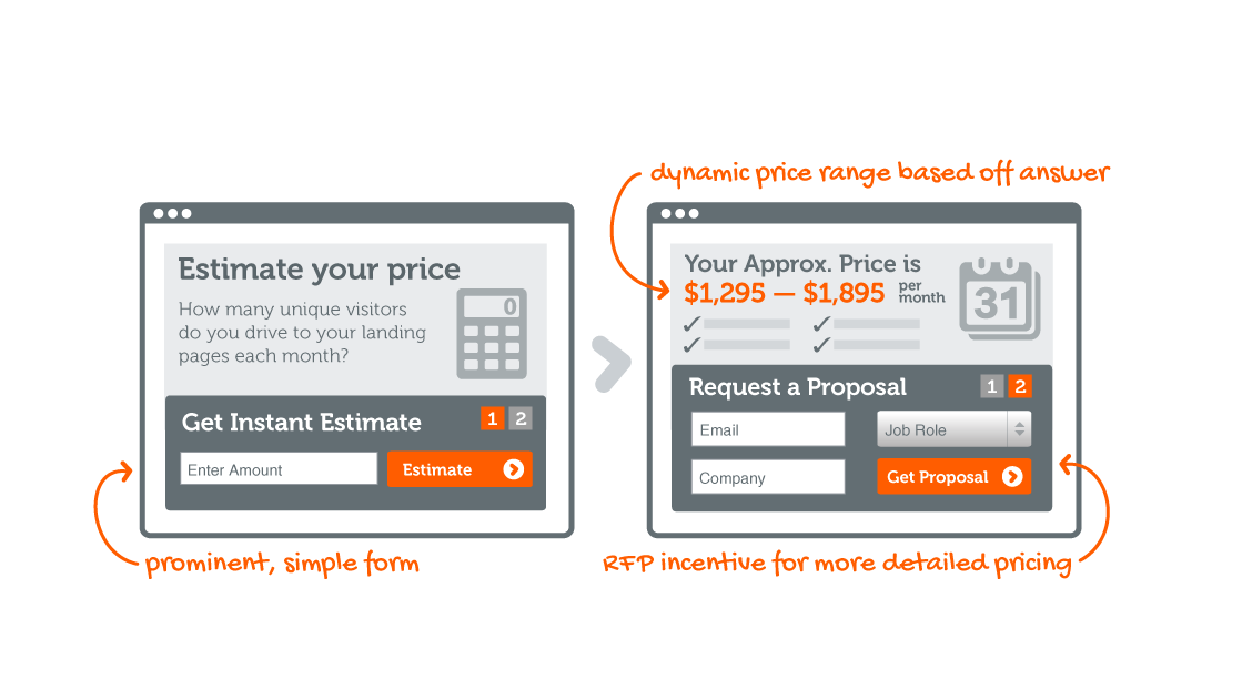 Marketing Apps: The end of the landing page? - Interactive ...