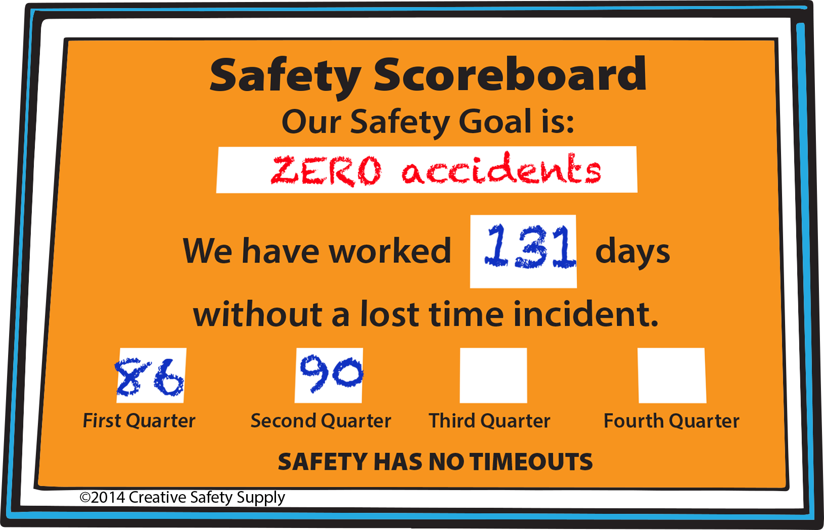 Near Misses Safety Scoreboard