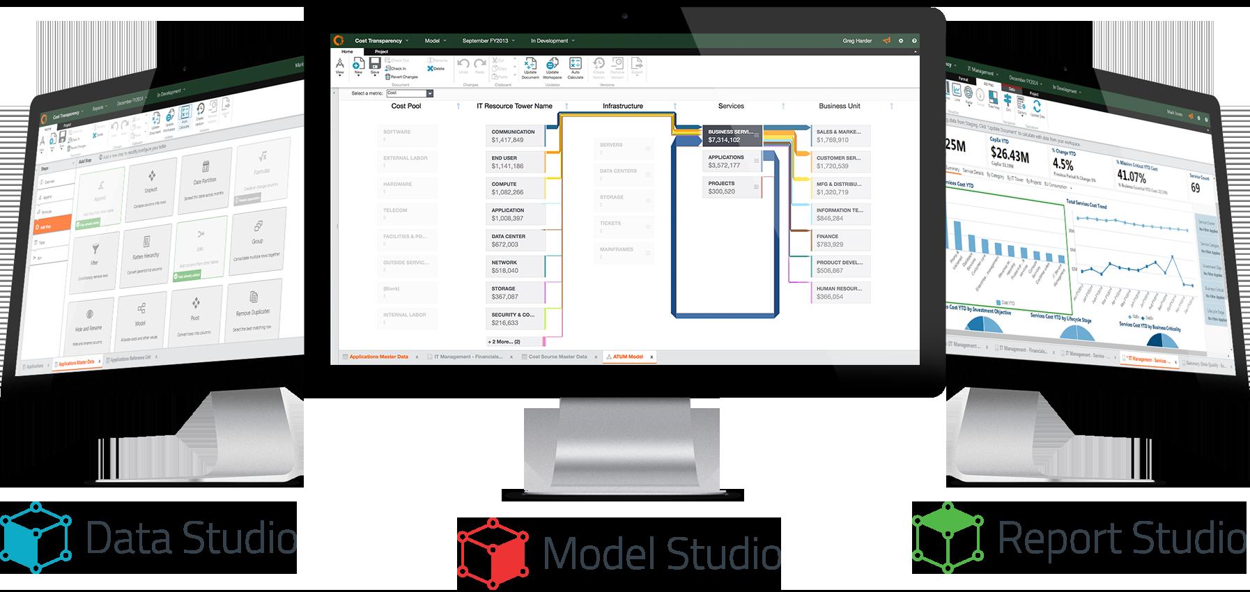 The New Apptio TBM Studio Dashboard