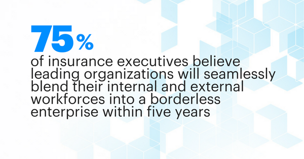 75 percent of insurance executives believe leading organizations will seamlessly blend their internal and external workforces into a borderless enterprise with five years