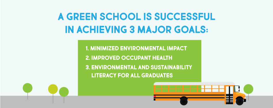 Leed Helps Schools Achieve Better Health And Learning For Students